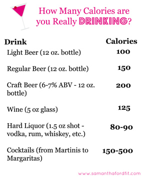 How many calories are you drinking?